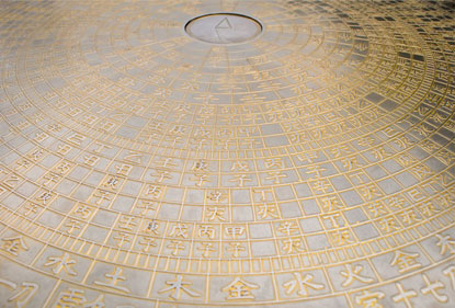 Chinese Zodiac Dial Photo